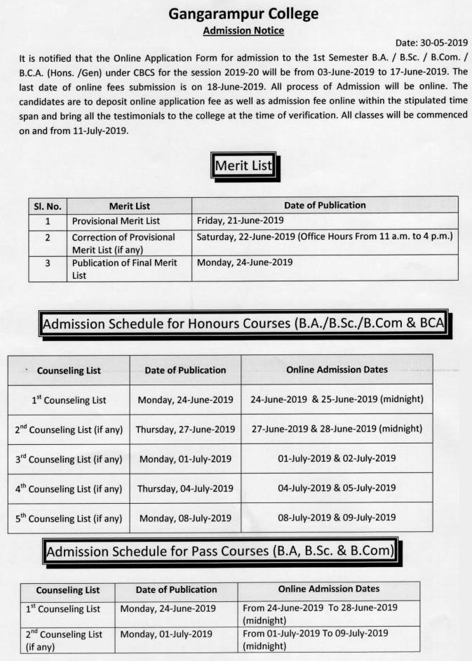 Gangarampur College admission Schedule