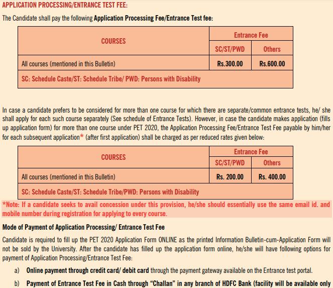 BHU PET Application Fees