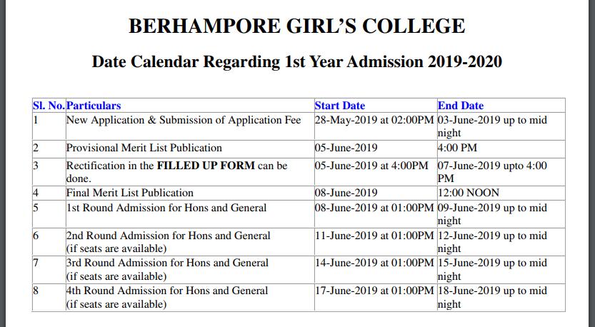 Berhampore College Amission 2019