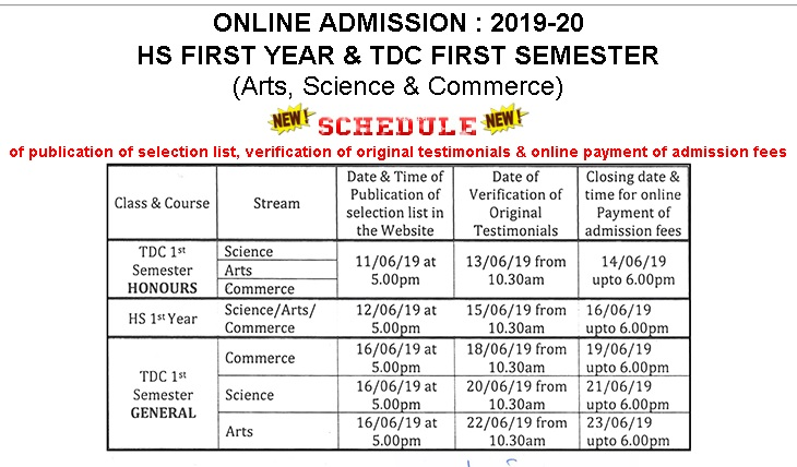 Cachar College admission date