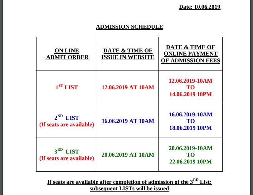 Surendranath UG Schedule 2019