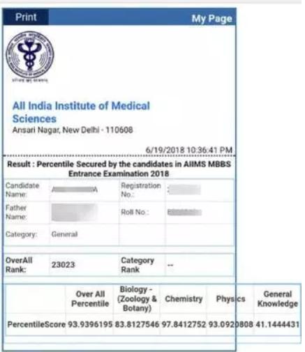 AIIMS MBBS Result Sample 2019