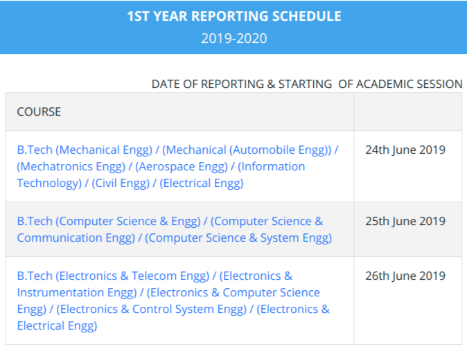 KIITEE 2019 Reporting Schedule