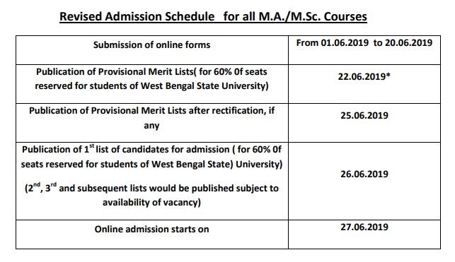 APC College PG Admission Schedule