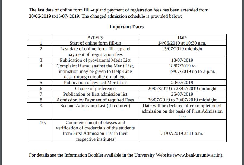 Bankura Uni PG Schedule 2019
