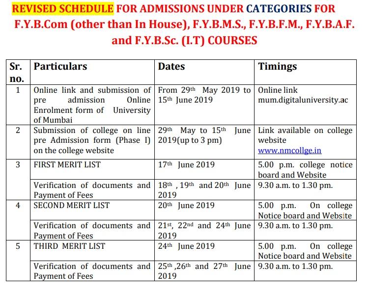 NM College Admission schedule