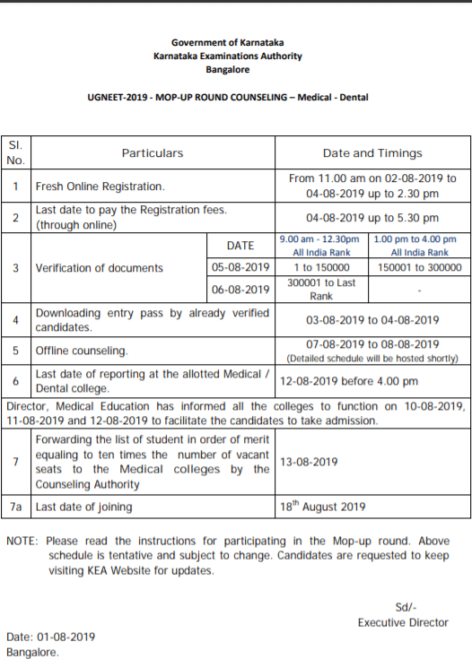 Karnataka MBBS Mop-Up Round Counselling Schedule 2019