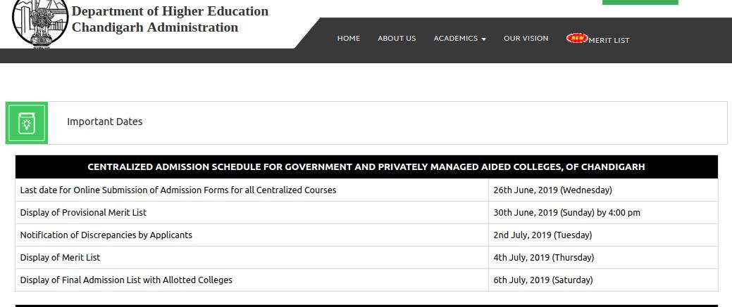 DHE CHD Schedule 2019