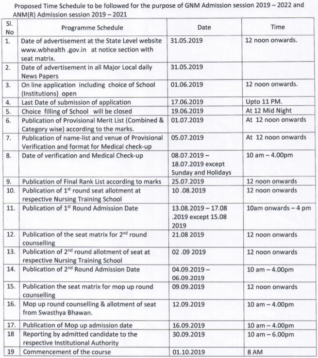 wb gnm and anm time schedule 2019-2022