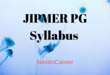 JIPMER PG Syllabus