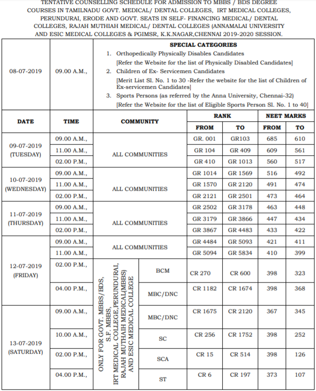 Tamil nadu MBBS Counselling 2019 Schedule