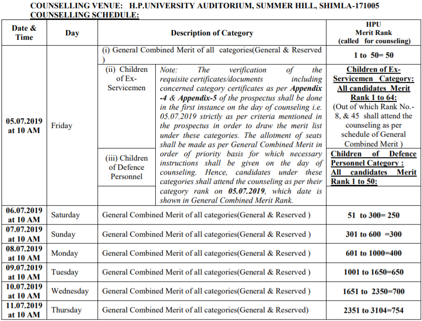 HP MBBS and BDS Counselling 2019 Venue