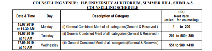 HP BAMS Counselling Venue and Schedule 2019