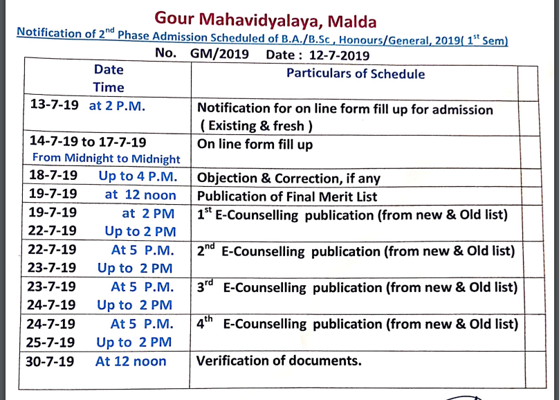 2nd Phase Admission schedule 2019