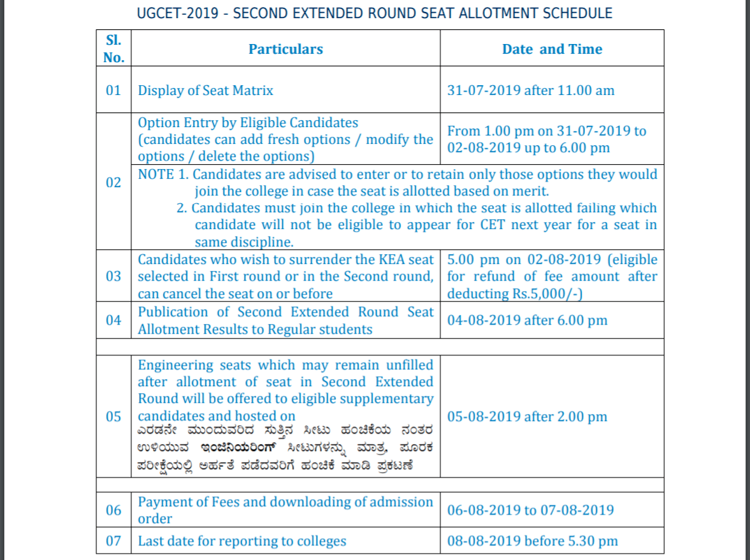 KCET 2nd Round Extended Schedule