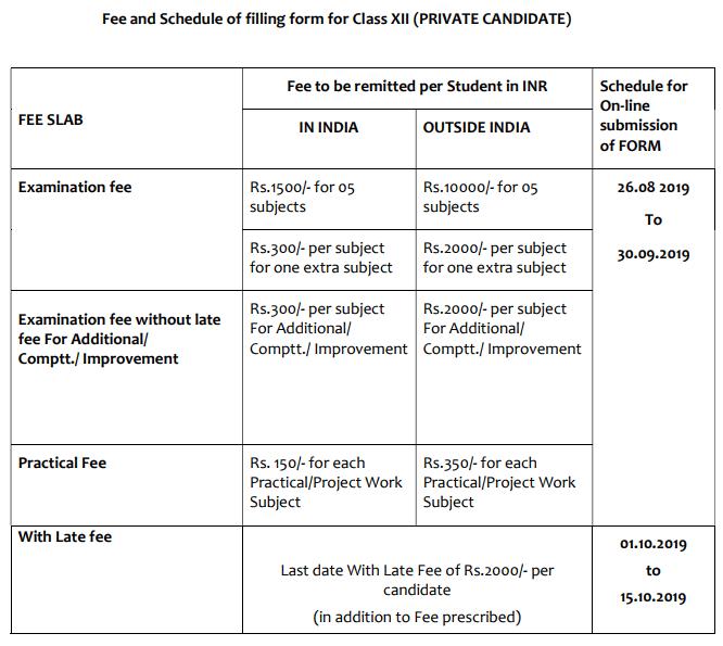 CBSE Improvement schedule