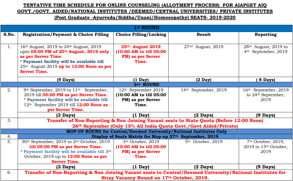 AIAPGET 2019 Counseling Schedule