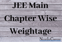 JEE Main Chapter Wise Weightage