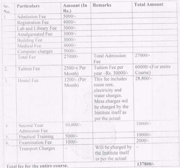 Haryana ANM Course Fee Structure 2019-20