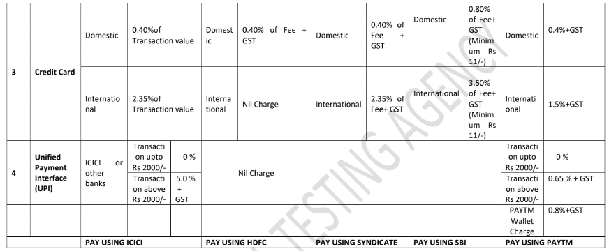 JEE Main Registration Fee Charges