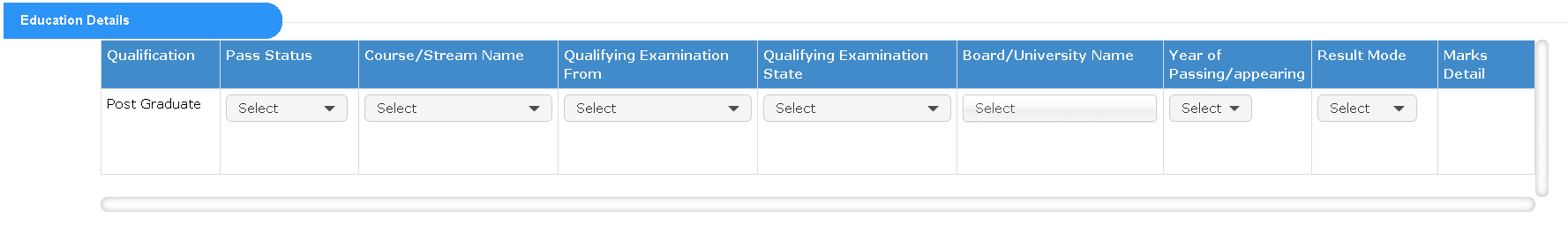 UGC NET Educational Qualifications