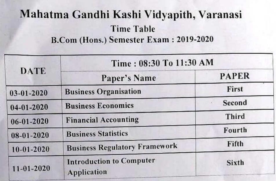 MGKP B.Com (Hons) Exam Time Table