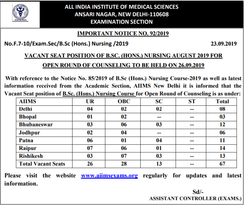 AIIMS Vacant Seat for B.Sc Open ROUND Counselling