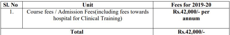 Odisha Nursing Private Institutions Fees