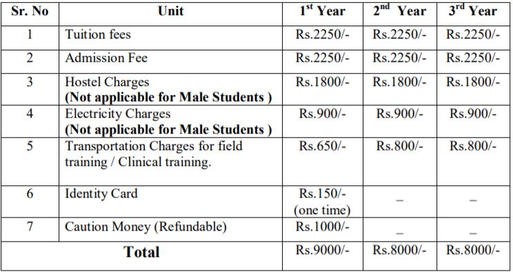 Odisha GNM Govt. College Course Fees