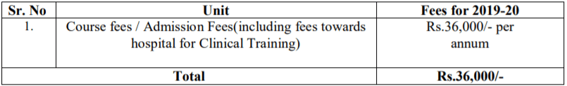 Odisha GNM Private Institution Fees