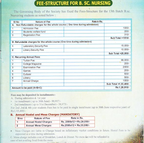 TMC BSc Nursing Fee Structure