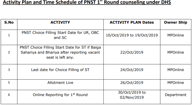 MP PNST Revised Schedule