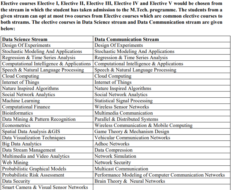 List of JNU Elective Subjects - Statistical Computing