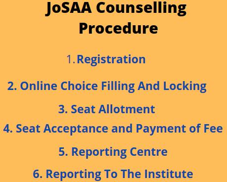 JoSAA Counselling Process