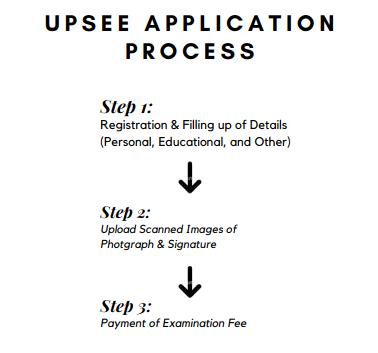 UPSEE Application Process 2021