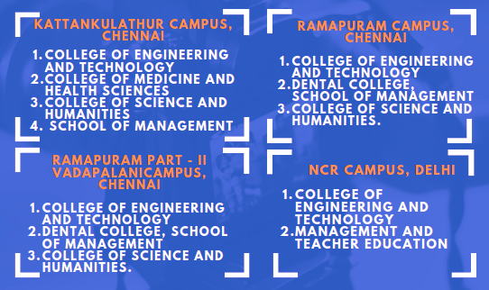 SRM Univeristy Campuses and Courses