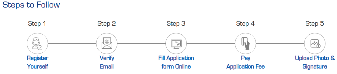 SRMJEEE Steps To Apply