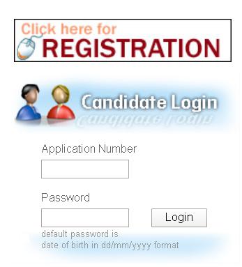 Kerala University Candidate Registration