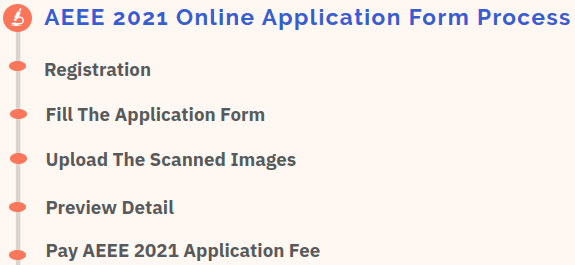 AEEE Application Form Online Process