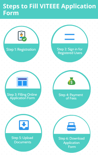 Steps to Fill VITEEE Application Form 2021