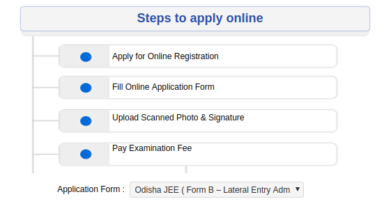Steps to Fill OJEE Application Form
