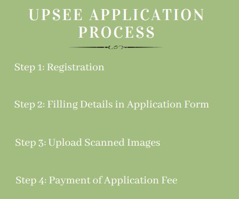 UPSEE Application Procedure 2021