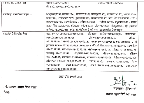 Punjab Board 10th date Sheet 2