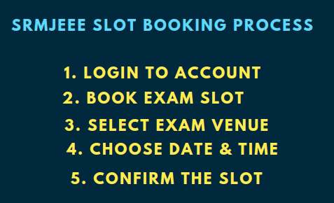 SRMJEEE Slot Booking Process