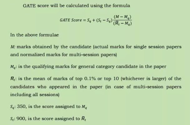 GATE Calculation of Scores for Single session papers