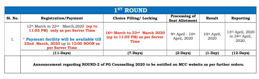NEETPGRevisedCounselingSchedule