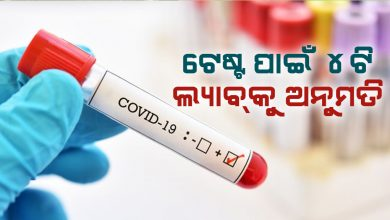 Photo of Odisha Govt Caps RT-PCR COVID-19 Test In Pvt Labs At Rs 2,200