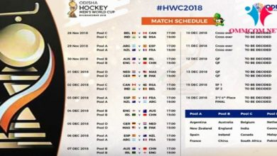 Photo of Here's The Complete Schedule Of Men's Hockey World Cup-2018