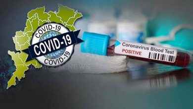 Photo of Covid-19: 4189 New Positive Cases, 3704 New Recoveries Recorded In Odisha