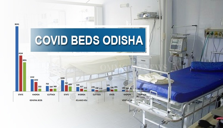 Know the status of ICU and Ventilations in Odisha hospitals